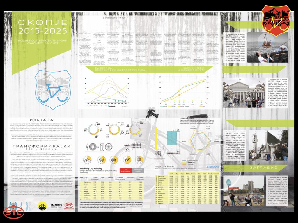 Smarter-Than-Car_Bicycle-Urbanism-Unit_.011