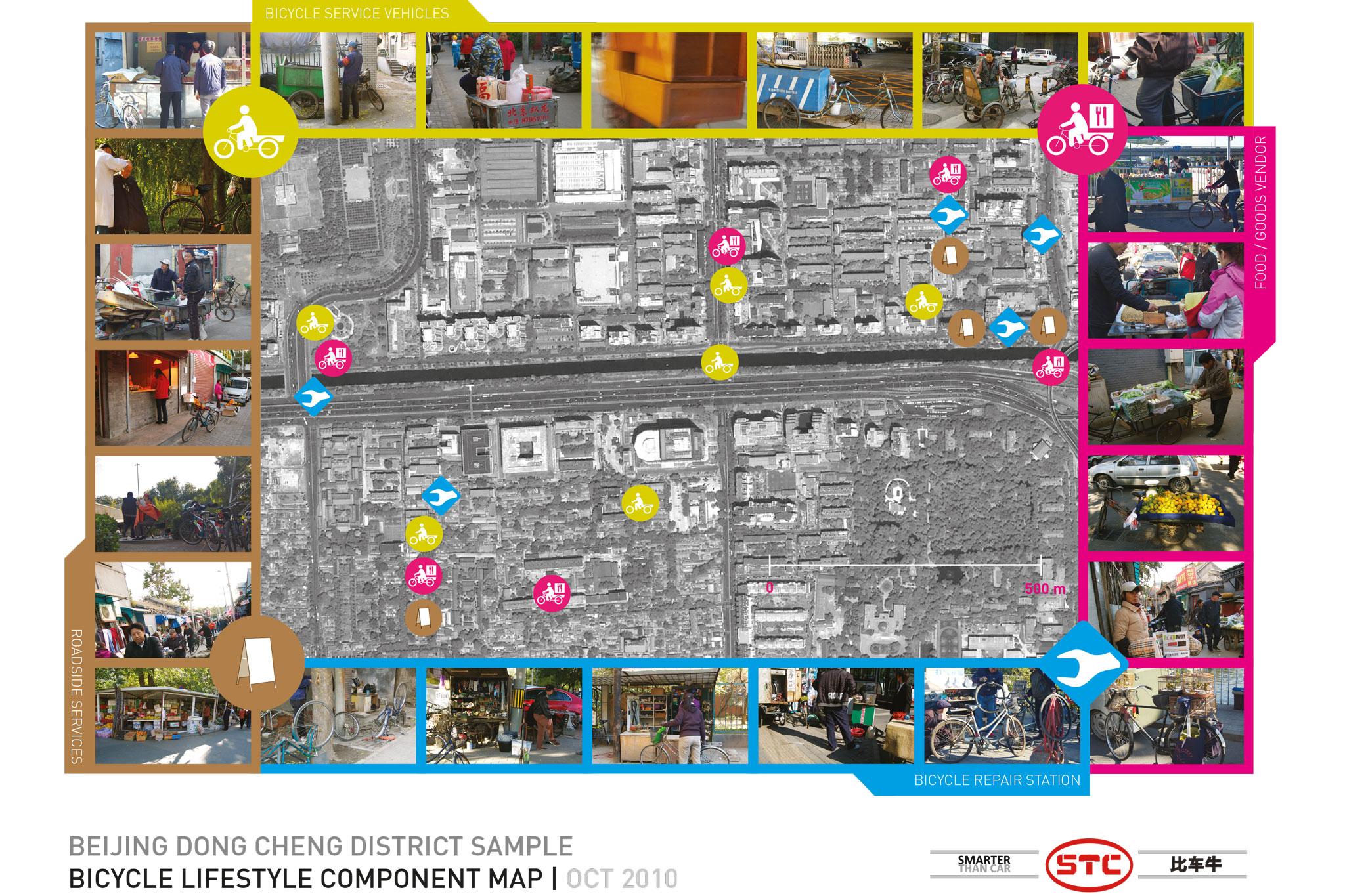 SmarterThanCar_2010_Beijing-Biccle-Livelihoods_Component-map